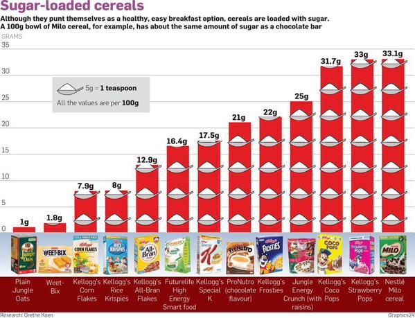 best cereal 07